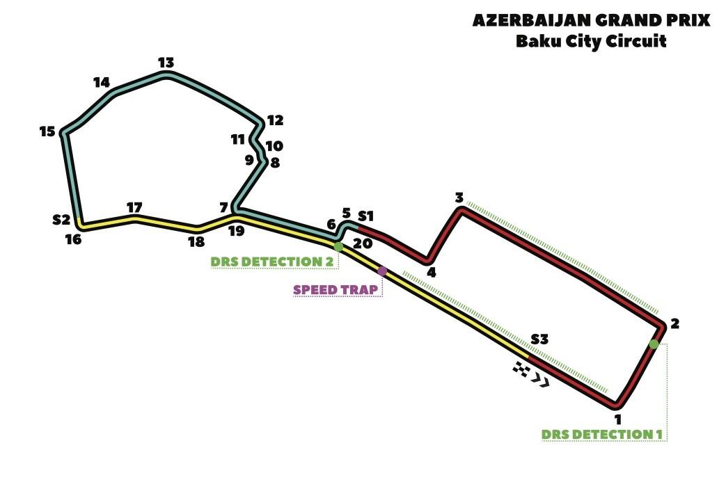 Grand Prix d'Azerbaïdjan 2019