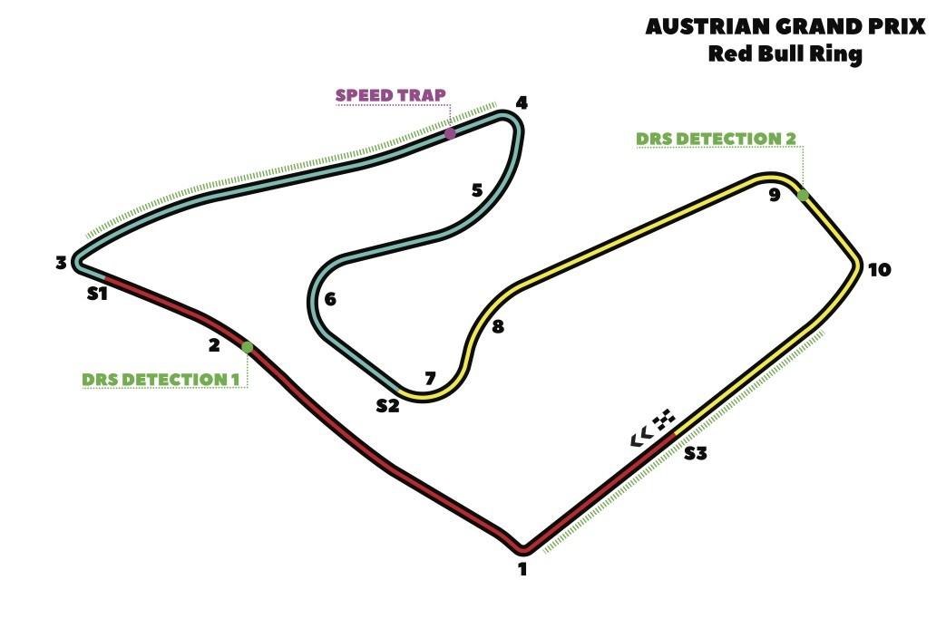 Grand Prix d'Autriche 2019