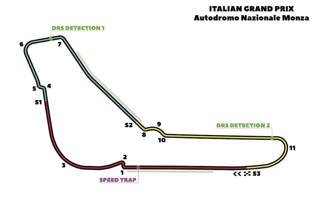 Grand Prix d'Italie 2019
