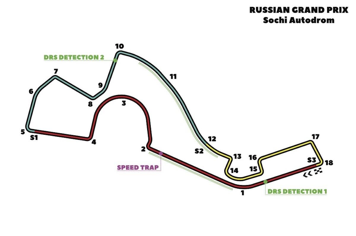 Grand Prix de Russie 2019