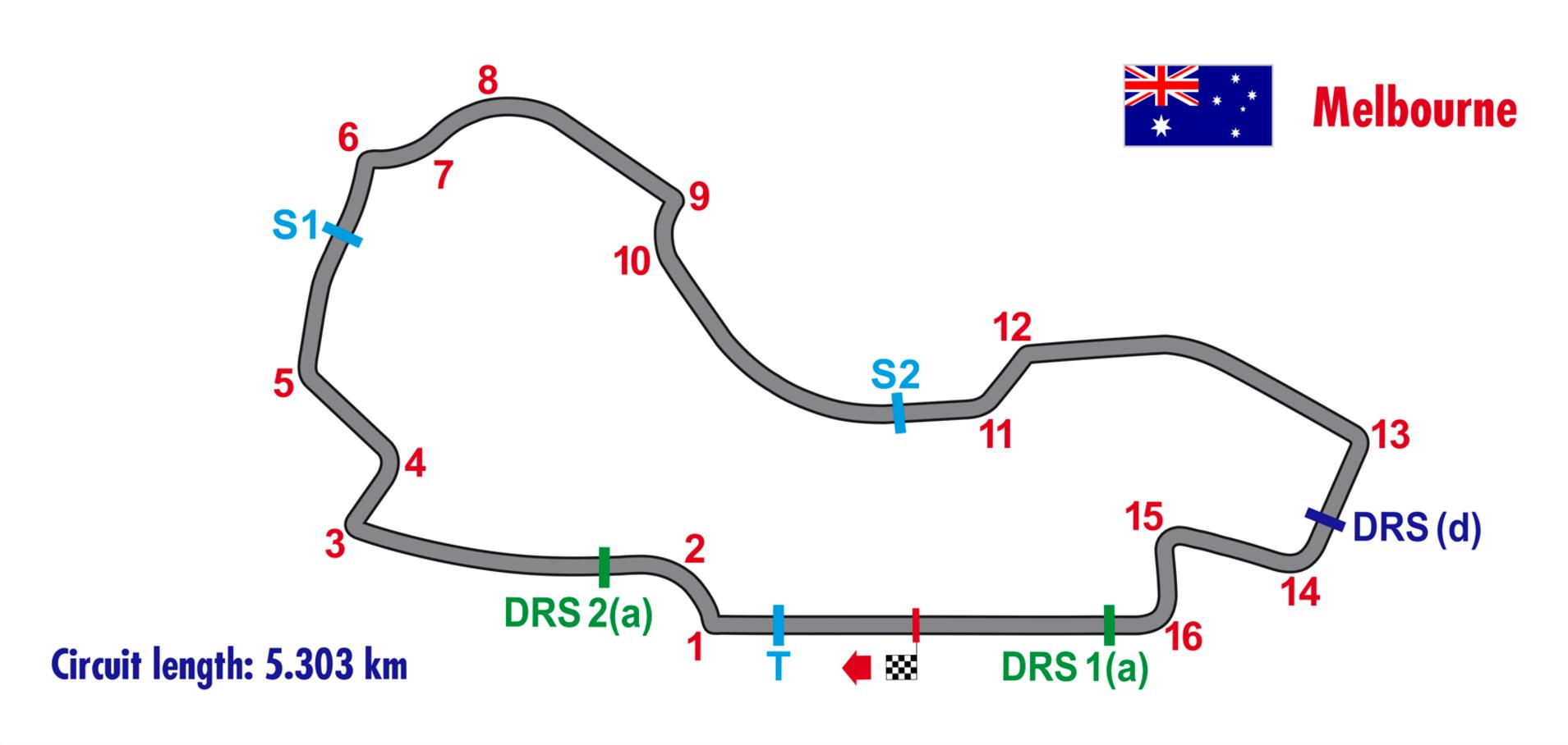 Grand Prix d'Australie 2020