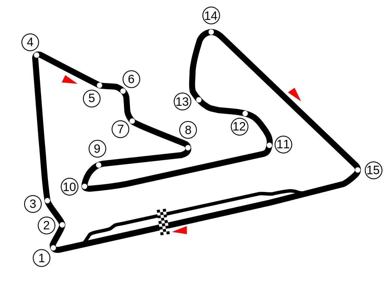 Grand Prix de Bahreïn 2020