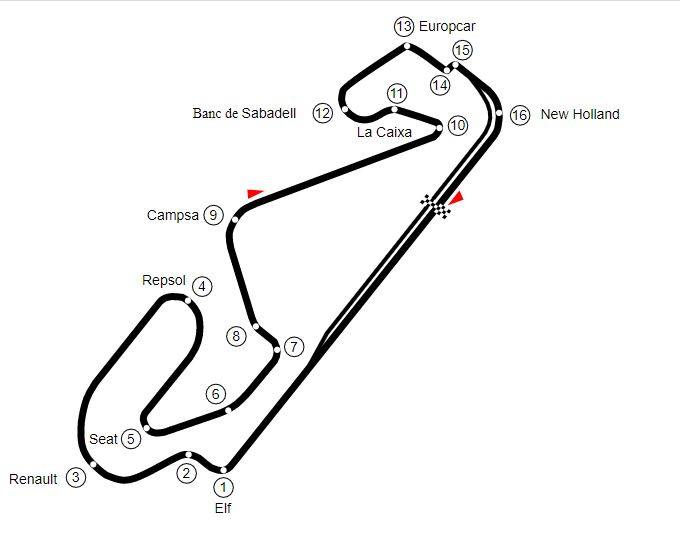 Grand Prix d'Espagne 2020