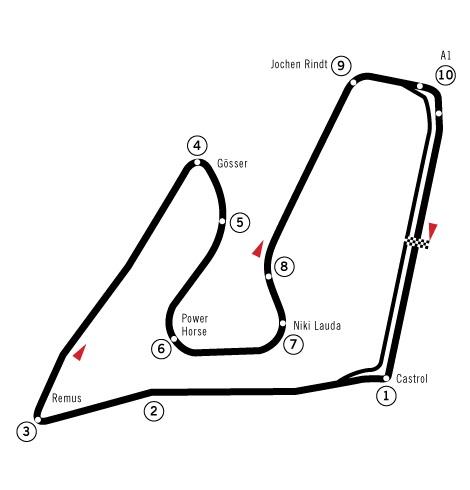Grand Prix d'Autriche 2020