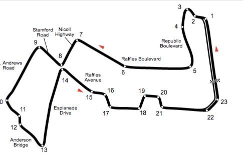 Grand Prix de Singapour 2020
