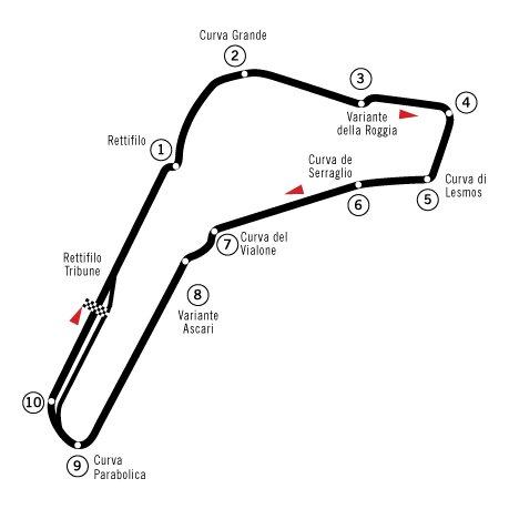 Grand Prix d'Italie 2021