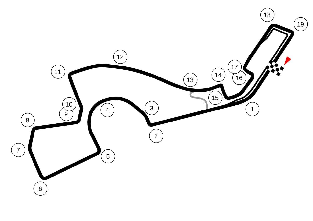 Grand Prix de Russie 2021
