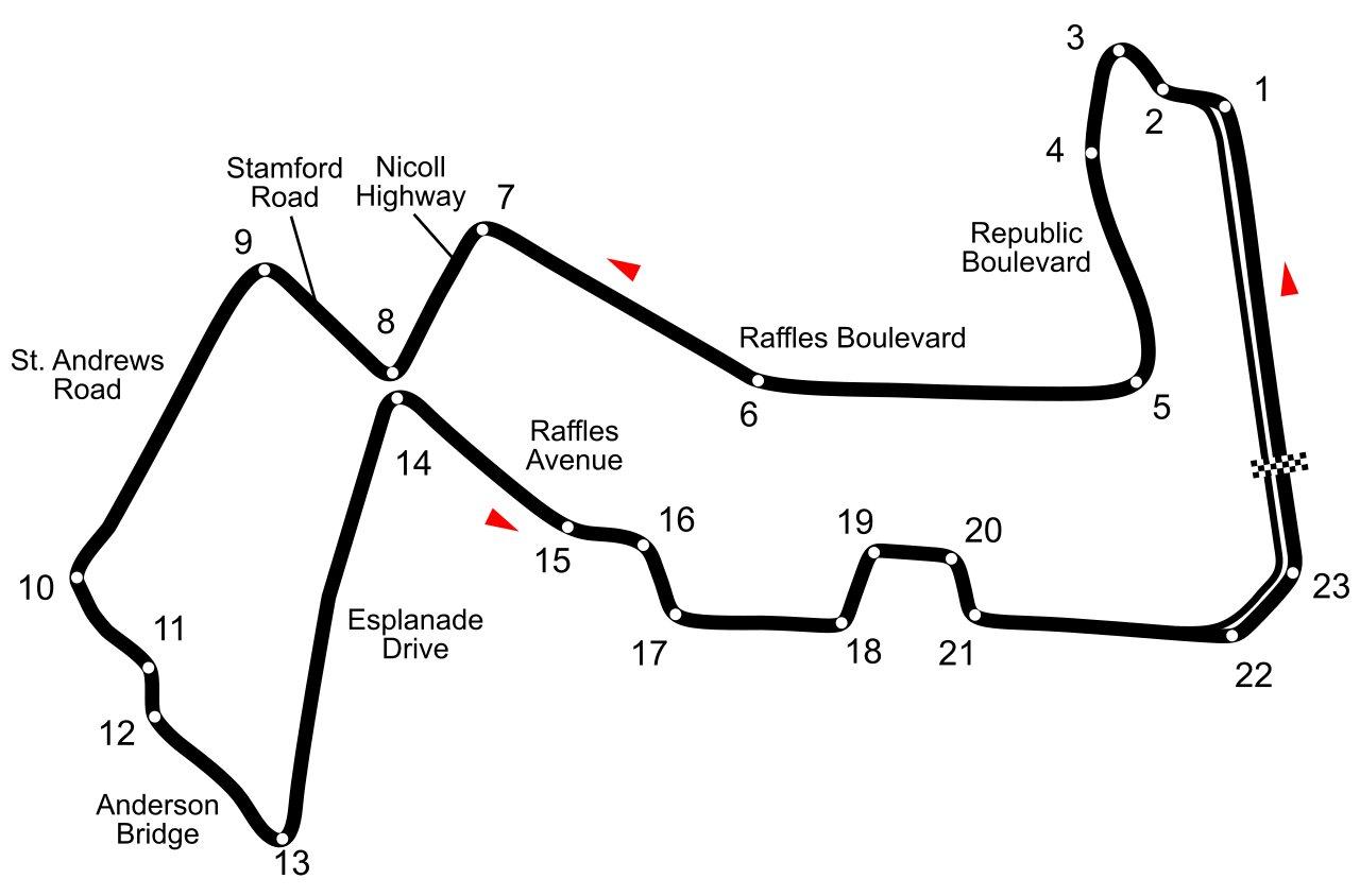 Grand Prix de Singapour 2021