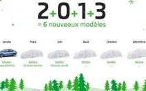 Skoda lancera 6 nouveaux modèles en 2013