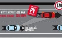 Les radars mobiles contrôleront les véhicules qu'ils croisent désormais
