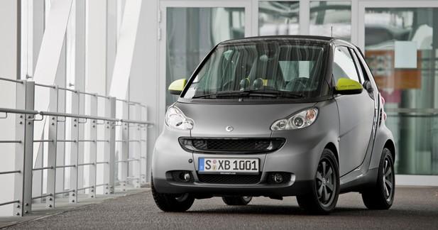 Smart Fortwo : la voiture la plus volée en 2013