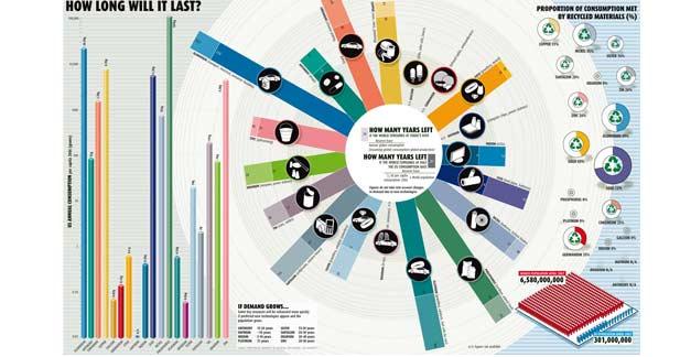 Renault veut sécuriser l'accès aux matières premières