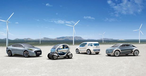 Prix des VE : Renault dévoile ses batteries