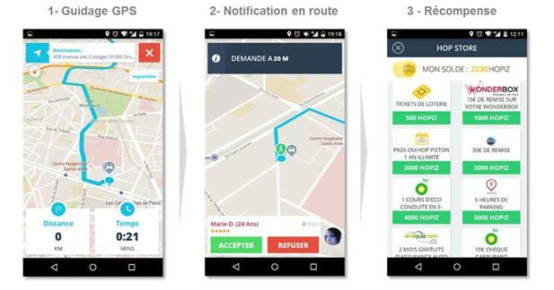 OuiHop : une application connectée d'auto-stop