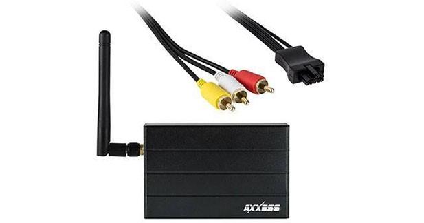 Axxess propose une interface pour afficher un Smartphone sur un écran vidéo