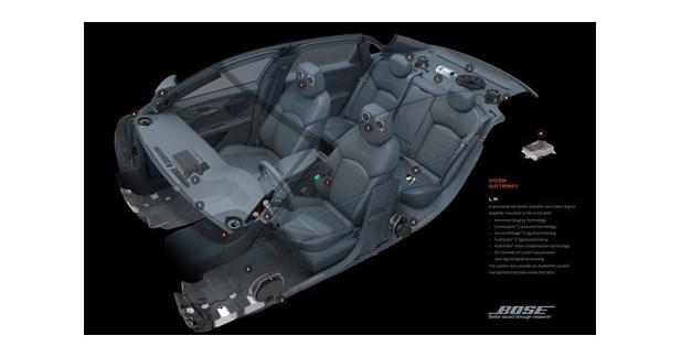 Bose dévoile son nouveau système à 34 HP sur la Cadillac CT6