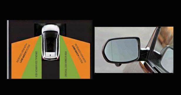 GCH Automotive propose un système de caméras latérales