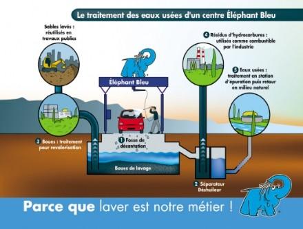 elephant bleu strict sur le recyclage de l 39 eau. Black Bedroom Furniture Sets. Home Design Ideas