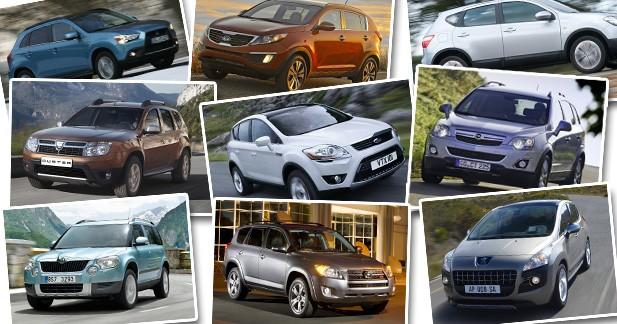 Guide d'Achat : les SUV compacts à la loupe