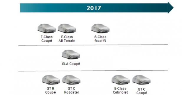 Mercedes : le plein de nouveautés pour 2017