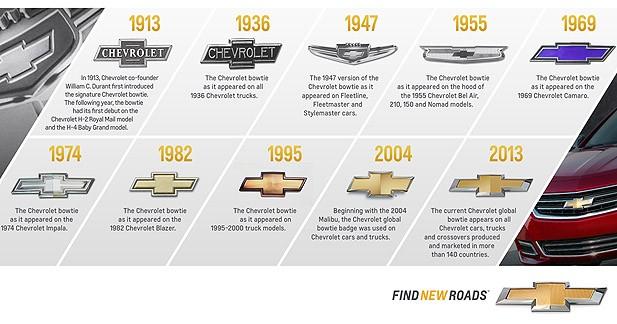 Chevrolet : les 100 ans du nœud papillon