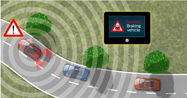 Car2car : Ford teste l'alerte de freinage d'urgence