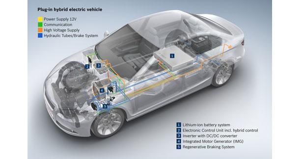 Bosch voit l'essence et le diesel dominer largement en 2020