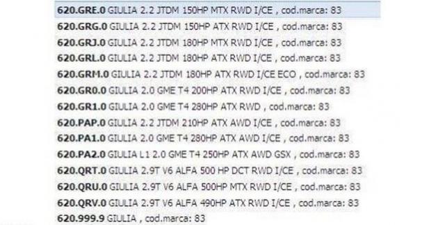 De 150 à 280 ch pour la Giulia standard
