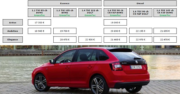 la skoda rapid spaceback d bute 17 350 euros. Black Bedroom Furniture Sets. Home Design Ideas