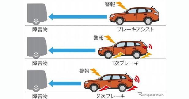 Mitsubishi présente son système e-assist