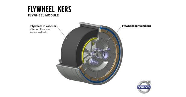 Volvo réduit de 20 % la consommation avec un volant d'inertie