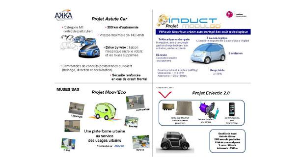 Les Yvelines choisissent 4 projets de véhicules urbains