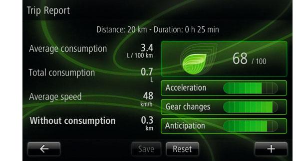 Driving Eco2 : l'assistant d'éco conduite chez Renault