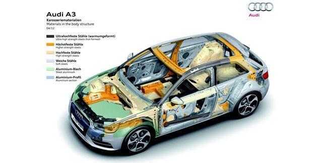 Une carrosserie multi matériaux