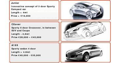 Fiat, Alfa Romeo, voici les Italiennes de demain !