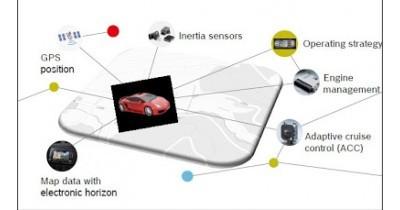 Blog : Bosch et l'horizon électronique