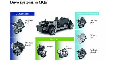 Volkswagen veut faciliter l'intégration des énergies alternatives grâce à sa plateforme MQB