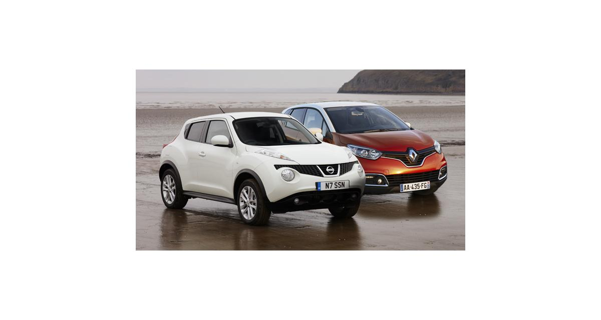 comparatif nissan juke contre renault captur. Black Bedroom Furniture Sets. Home Design Ideas