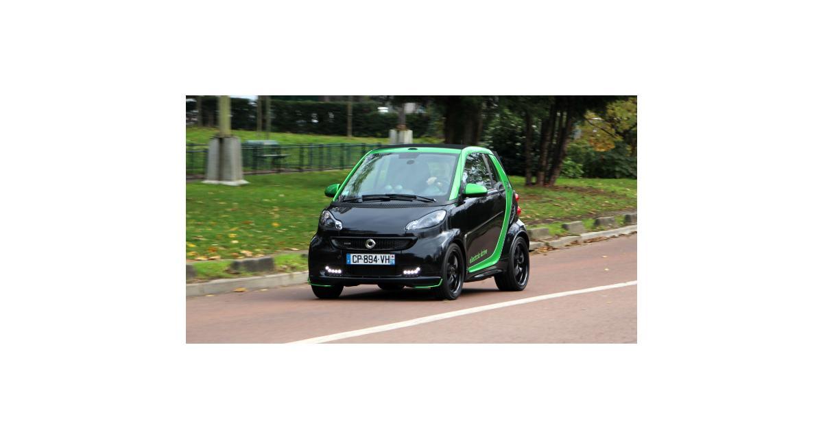 Essai : Smart Electric Drive
