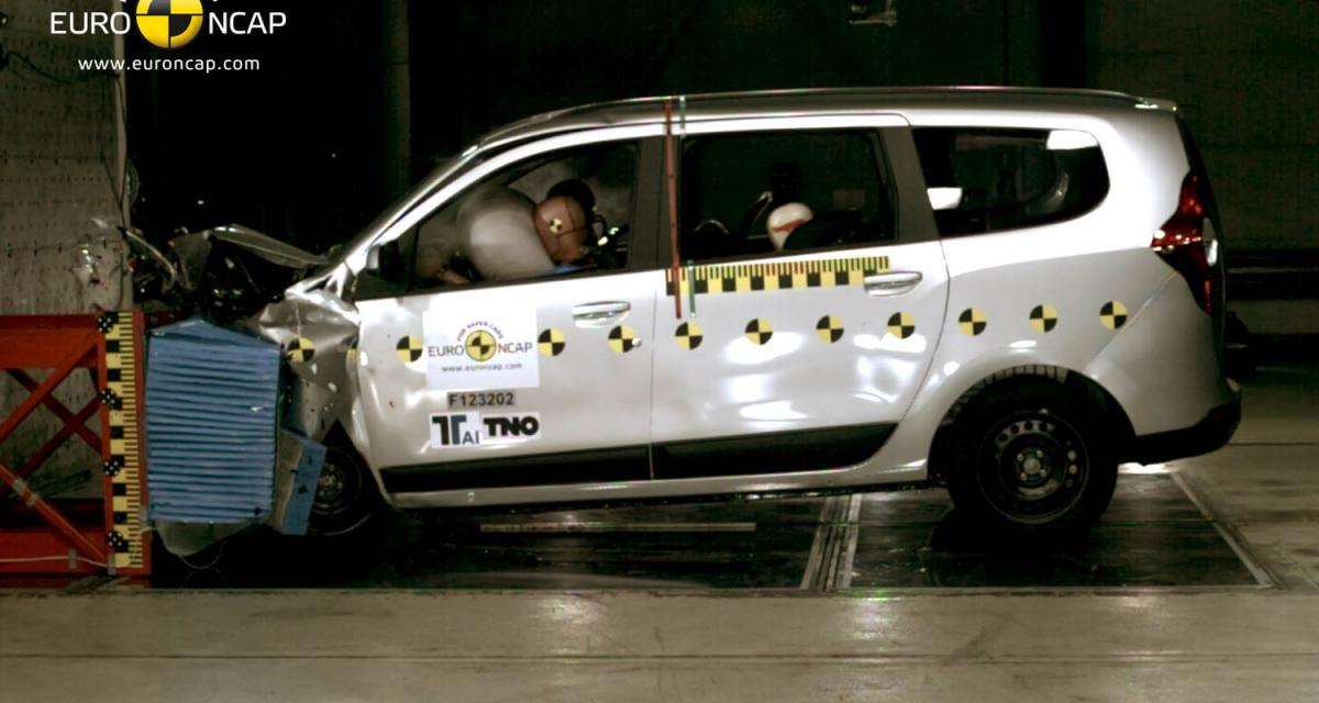 Le Dacia Lodgy irrite EuroNCAP