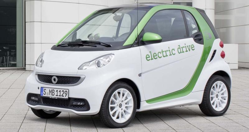 Smart Fortwo électrique : à la conquête des métropoles