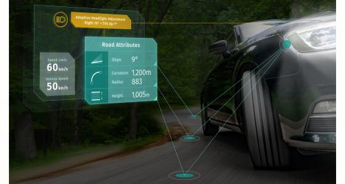 HERE Electronic Horizon : une solution logicielle aidant les véhicules à détecter les obstacles sur la route