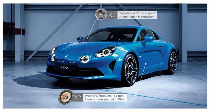 L'Alpine A110 adopte la technologie Flax de Focal pour la hi-fi