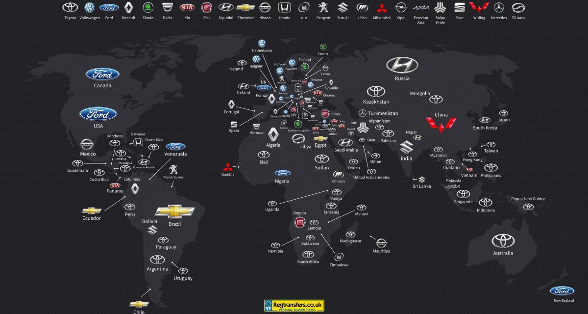 Qui vend le plus de voitures dans le monde?