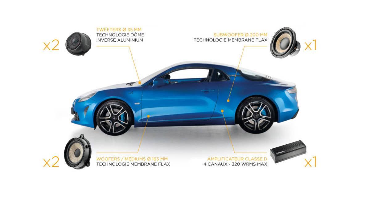 L'Alpine A110 peut être équipée d'un système hi-fi Premium Focal