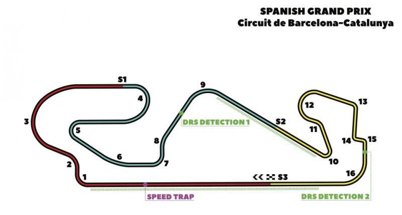 Grand Prix d'Espagne 2019