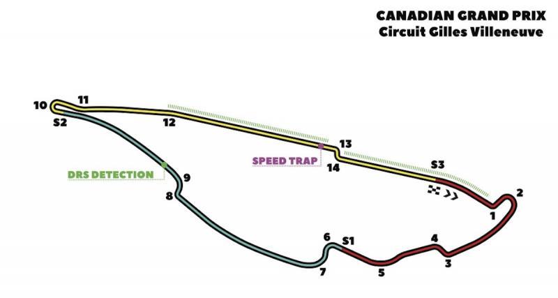 Grand Prix du Canada 2019