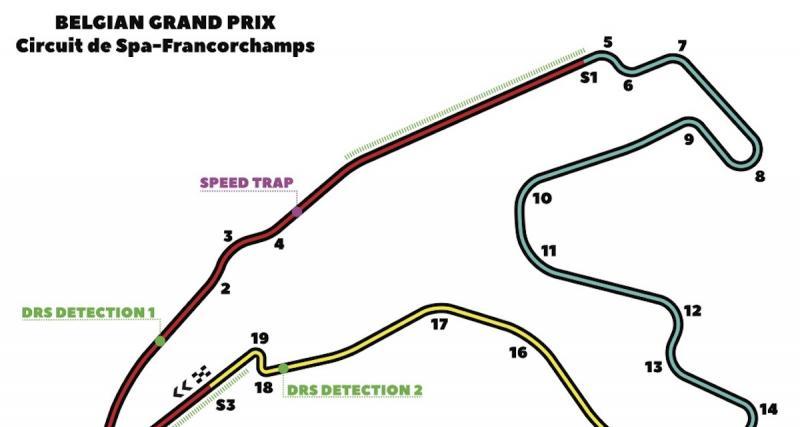 Grand Prix de Belgique 2019