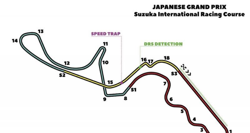 Grand Prix du Japon 2019