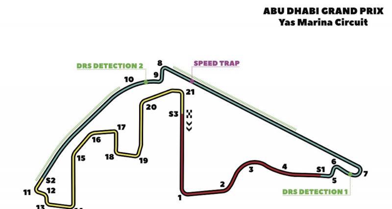 Grand Prix d'Abu Dhabi 2019